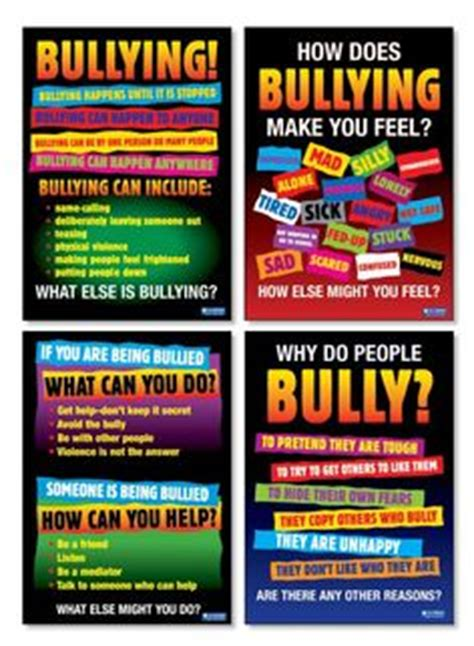 Argumentative Essay on bullying Outline - EssayAgentscom
